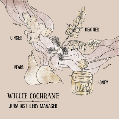 Willie Cochranes Notes